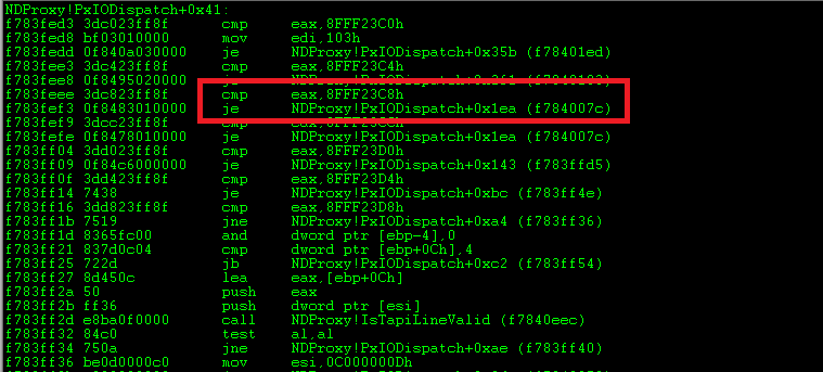The Kernel is calling a zero(day) pointer – CVE-2013-5065