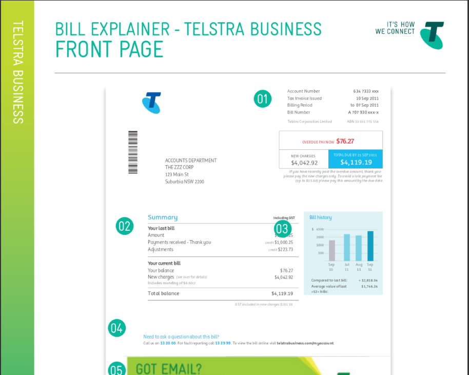 Fake Power And Broadband Utility Bills Serve Banking